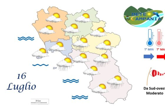 condizioni di variabilità atmosferica